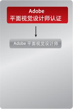 Adobe90米别墅设计图图片
