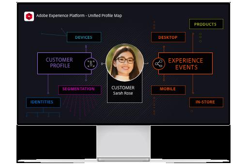 Adobe: soluções de criação, de marketing e de gerenciamento de documentos